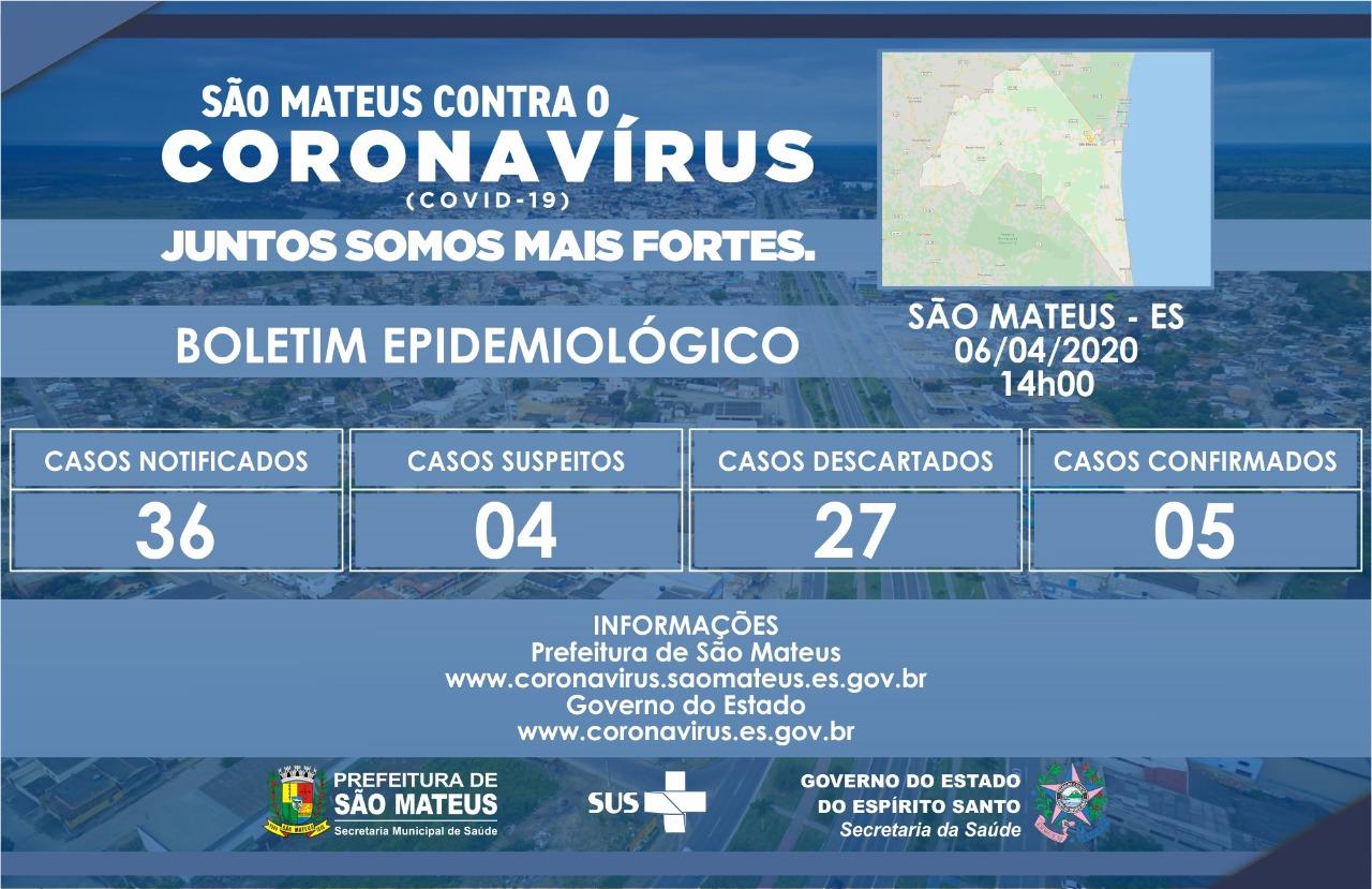 CORONAVÍRUS: 5 CASOS CONFIRMADOS EM SÃO MATEUS
