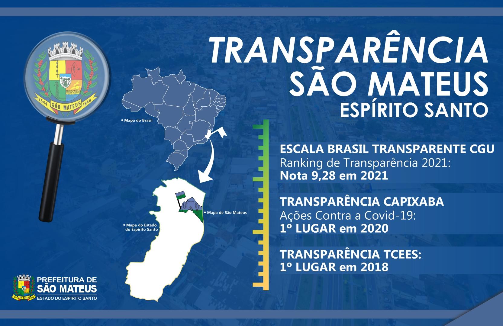 AÇÕES DO GOVERNO MUNICIPAL COLOCA SÃO MATEUS ENTRE OS MUNICÍPIOS MAIS TRANSPARENTES DO BRASIL